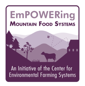 Cover photo for Empowering Mountain Food Systems Listening Sessions