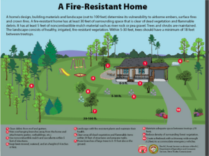 Cover photo for Reducing Wildfire Risks Community Meetings
