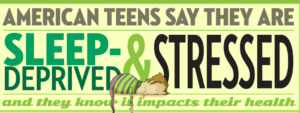 Cover photo for How Teen Stress & Sleep-Deprivation Impacts Their Health!